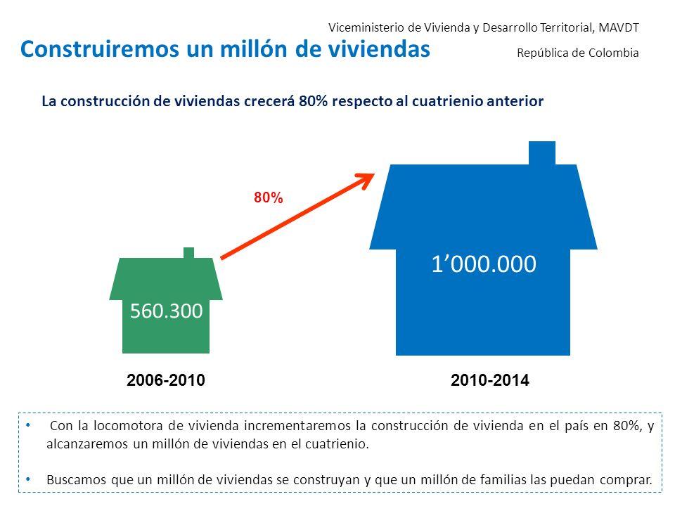 Viceministerio de Vivienda y Desarrollo Territorial, MAVDT República de Colombia Con la locomotora de vivienda incrementaremos la construcción de vivi