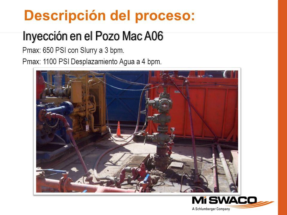 Descripción del proceso: Inyección en el Pozo Mac A06Inyección en el Pozo Mac A06 Pmax: 650 PSI con Slurry a 3 bpm. Pmax: 1100 PSI Desplazamiento Agua