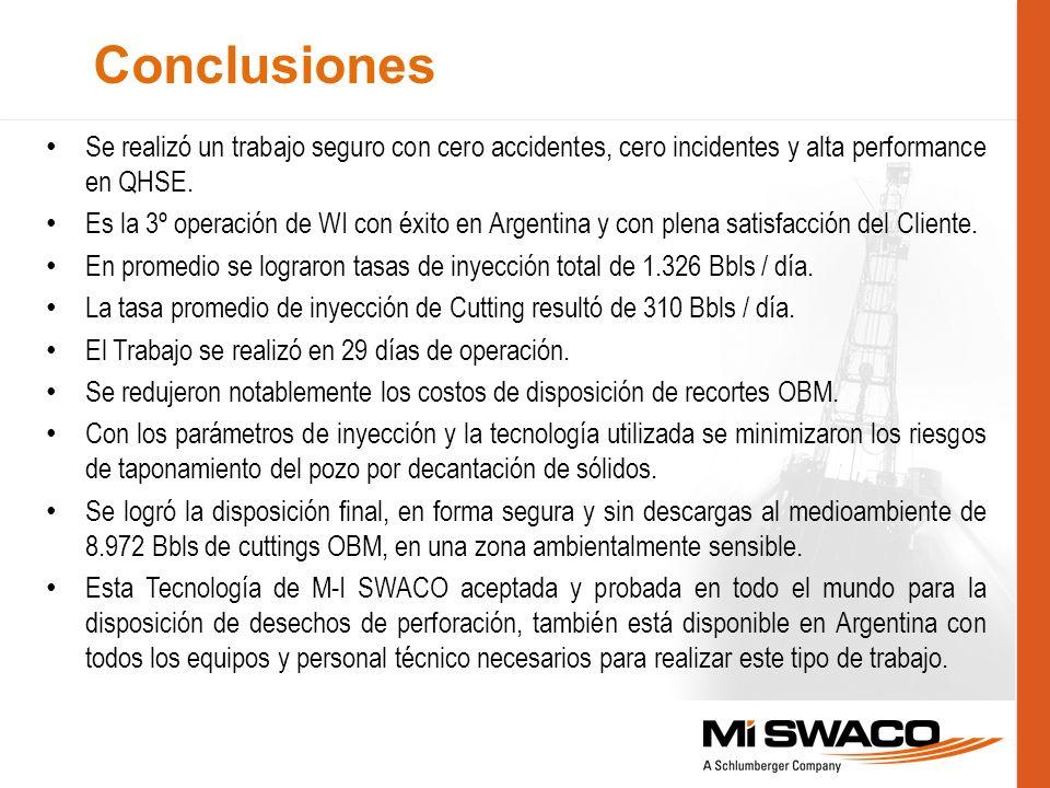 Se realizó un trabajo seguro con cero accidentes, cero incidentes y alta performance en QHSE. Es la 3º operación de WI con éxito en Argentina y con pl