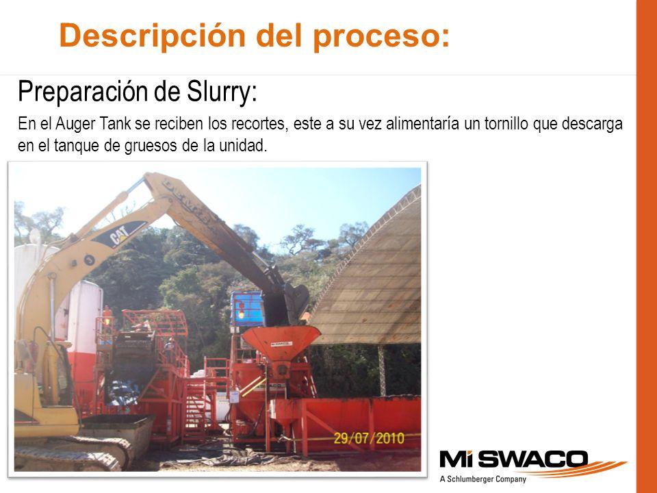 Descripción del proceso: Preparación de Slurry: En el Auger Tank se reciben los recortes, este a su vez alimentaría un tornillo que descarga en el tan