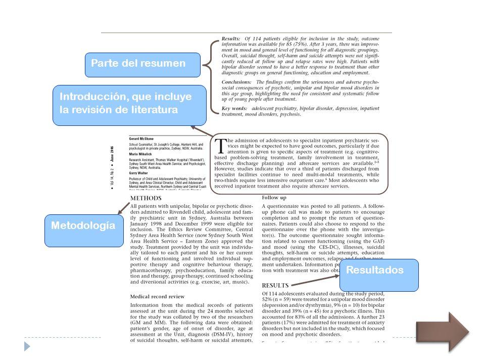 Parte del resumen Introducción, que incluye la revisión de literatura Metodología Resultados