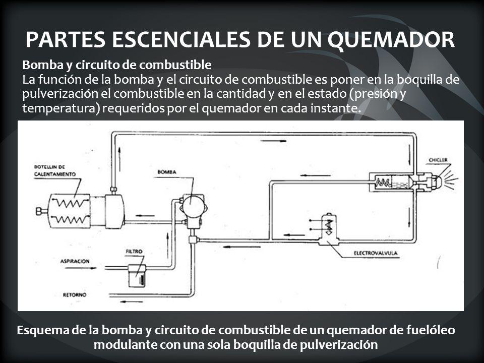 PARTES ESCENCIALES DE UN QUEMADOR Bomba y circuito de combustible La función de la bomba y el circuito de combustible es poner en la boquilla de pulve