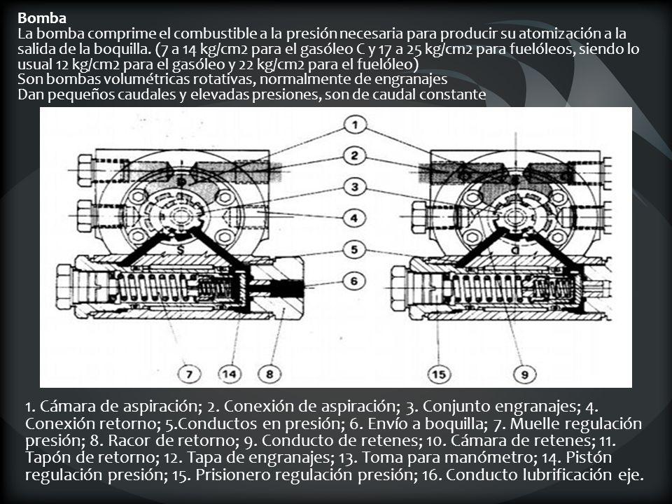 Bomba La bomba comprime el combustible a la presión necesaria para producir su atomización a la salida de la boquilla. (7 a 14 kg/cm2 para el gasóleo