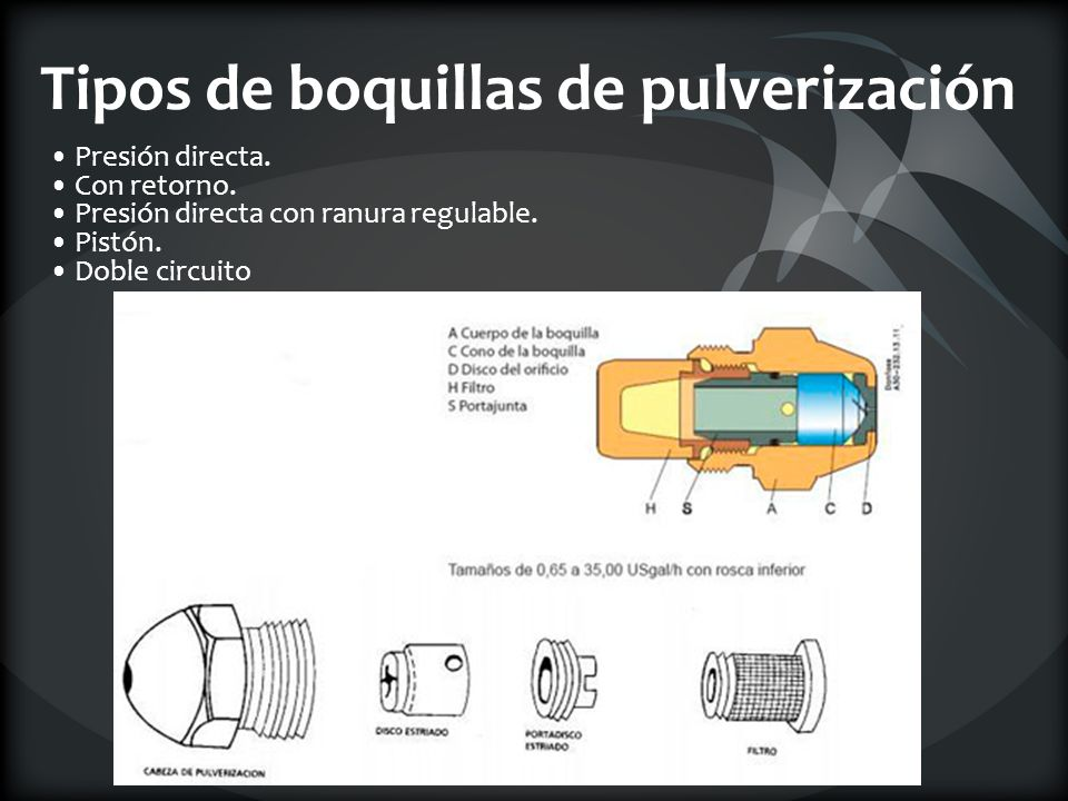 Tipos de boquillas de pulverización Presión directa. Con retorno. Presión directa con ranura regulable. Pistón. Doble circuito