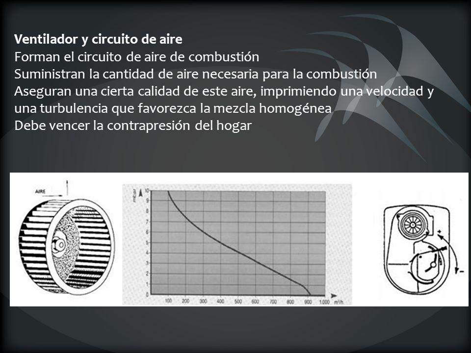 Ventilador y circuito de aire Forman el circuito de aire de combustión Suministran la cantidad de aire necesaria para la combustión Aseguran una ciert