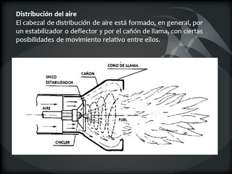 Distribución del aire El cabezal de distribución de aire está formado, en general, por un estabilizador o deflector y por el cañón de llama, con ciert