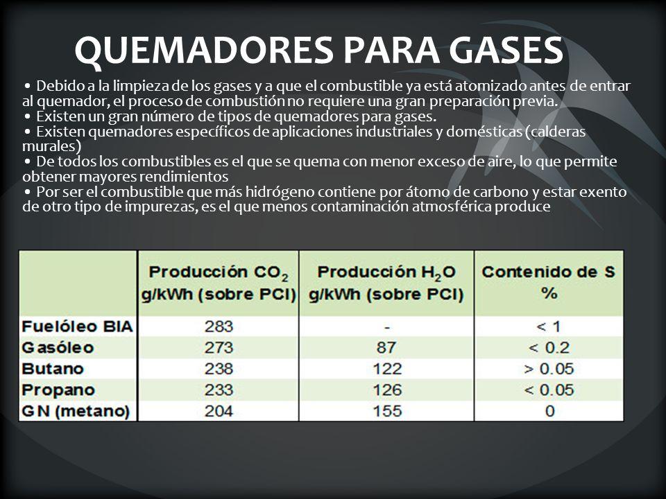 QUEMADORES PARA GASES Debido a la limpieza de los gases y a que el combustible ya está atomizado antes de entrar al quemador, el proceso de combustión