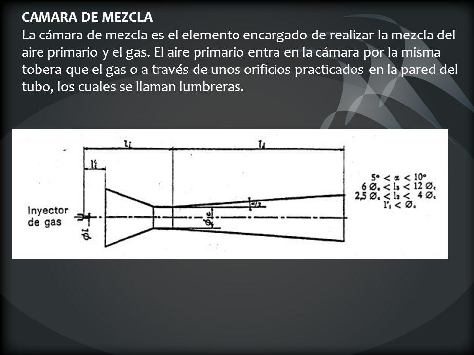 CAMARA DE MEZCLA La cámara de mezcla es el elemento encargado de realizar la mezcla del aire primario y el gas. El aire primario entra en la cámara po