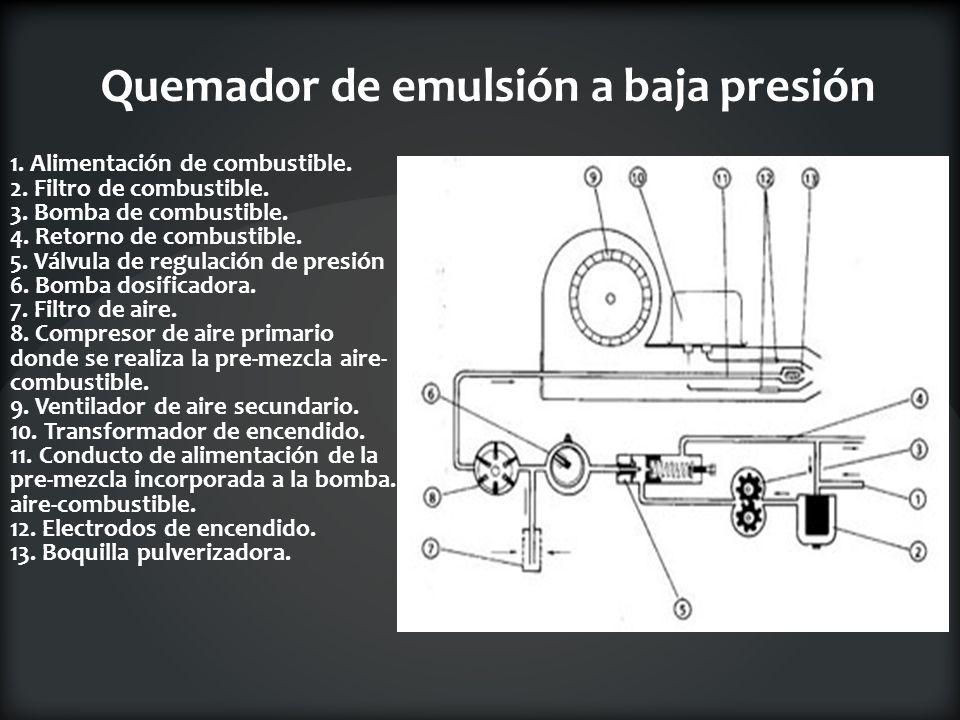 Quemador de emulsión a baja presión 1. Alimentación de combustible. 2. Filtro de combustible. 3. Bomba de combustible. 4. Retorno de combustible. 5. V