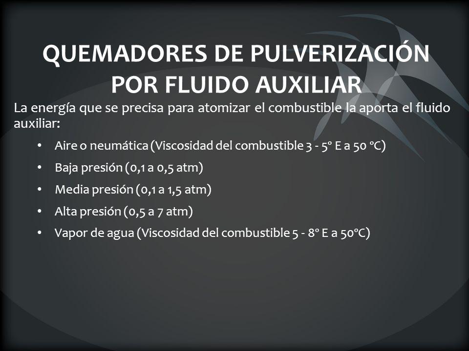 QUEMADORES DE PULVERIZACIÓN POR FLUIDO AUXILIAR La energía que se precisa para atomizar el combustible la aporta el fluido auxiliar: Aire o neumática