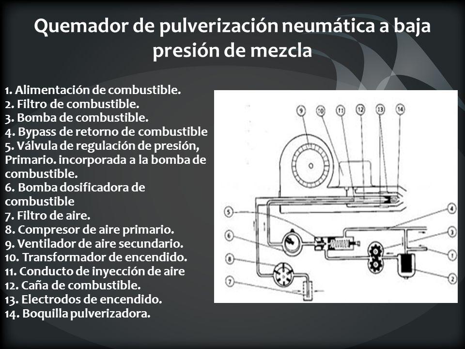Quemador de pulverización neumática a baja presión de mezcla 1. Alimentación de combustible. 2. Filtro de combustible. 3. Bomba de combustible. 4. Byp