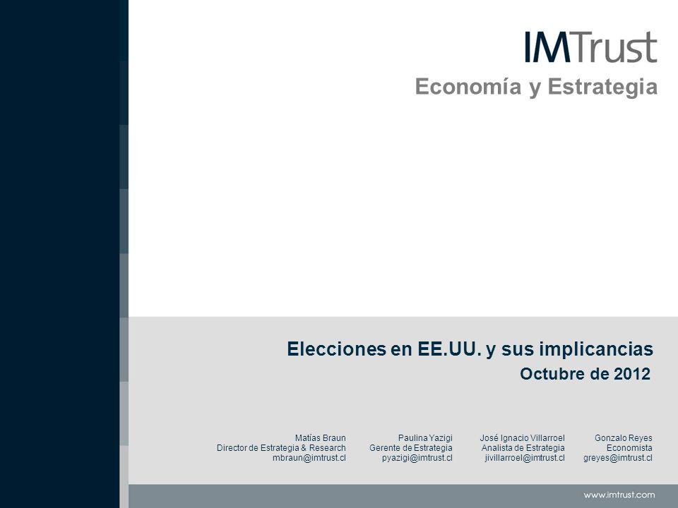 Octubre de 2012 Gonzalo Reyes Economista greyes@imtrust.cl Paulina Yazigi Gerente de Estrategia pyazigi@imtrust.cl Elecciones en EE.UU.