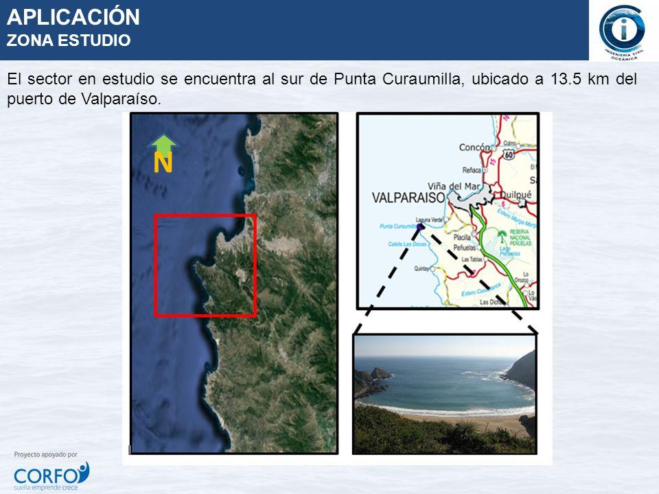 APLICACIÓN ZONA ESTUDIO El sector en estudio se encuentra al sur de Punta Curaumilla, ubicado a 13.5 km del puerto de Valparaíso. N