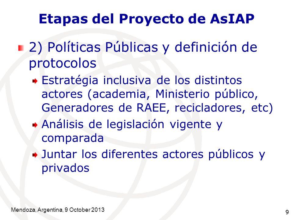9 Etapas del Proyecto de AsIAP 2) Políticas Públicas y definición de protocolos Estratégia inclusiva de los distintos actores (academia, Ministerio público, Generadores de RAEE, recicladores, etc) Análisis de legislación vigente y comparada Juntar los diferentes actores públicos y privados Mendoza, Argentina, 9 October 2013
