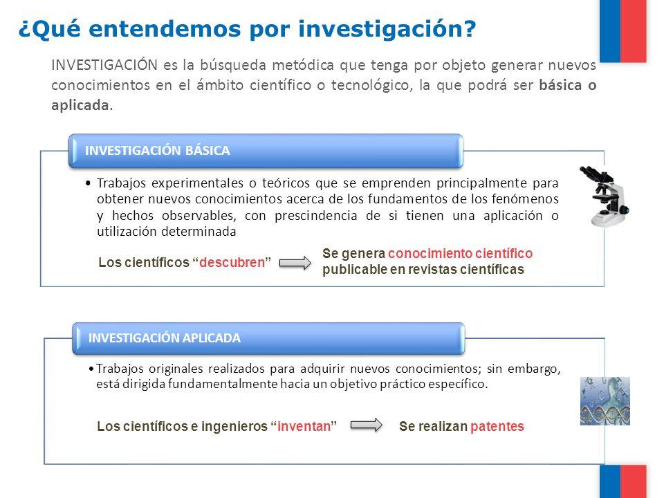 ¿Qué entendemos por investigación? INVESTIGACIÓN es la búsqueda metódica que tenga por objeto generar nuevos conocimientos en el ámbito científico o t