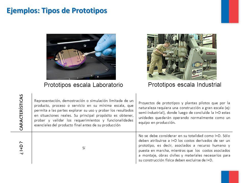 Ejemplos: Tipos de Prototipos Prototipos escala Laboratorio Prototipos escala Industrial CARACTERÍSTICAS Representación, demostración o simulación lim