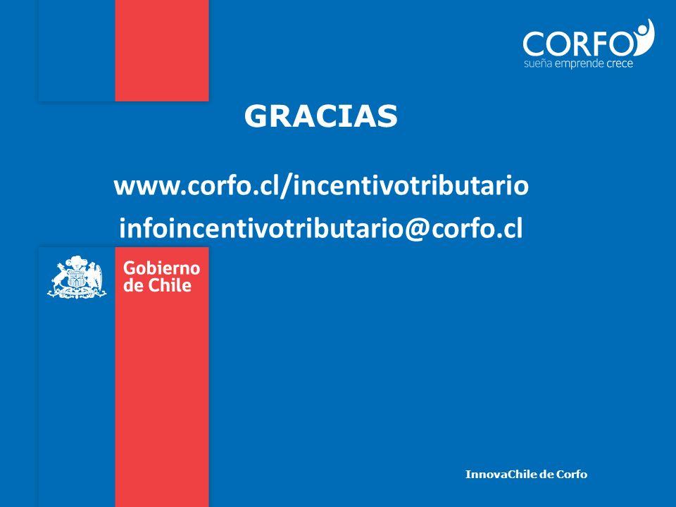 GRACIAS www.corfo.cl/incentivotributario infoincentivotributario@corfo.cl InnovaChile de Corfo