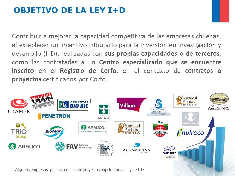 OBJETIVO DE LA LEY I+D Contribuir a mejorar la capacidad competitiva de las empresas chilenas, al establecer un incentivo tributario para la inversión