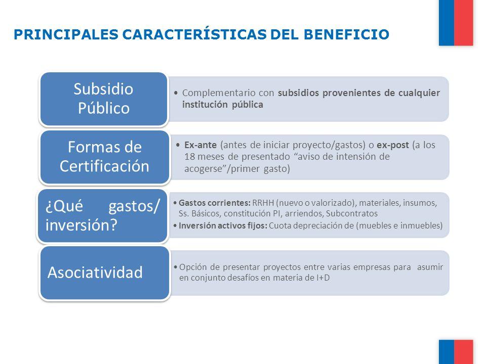 PRINCIPALES CARACTERÍSTICAS DEL BENEFICIO Complementario con subsidios provenientes de cualquier institución pública Subsidio Público Ex-ante (antes d