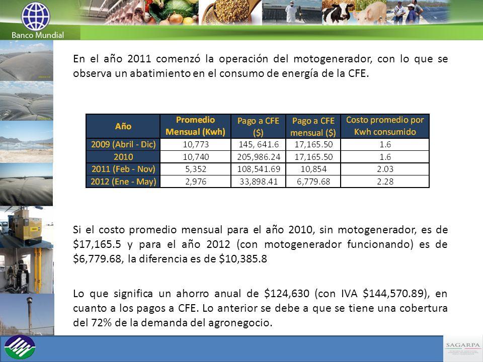 En el año 2011 comenzó la operación del motogenerador, con lo que se observa un abatimiento en el consumo de energía de la CFE. Si el costo promedio m