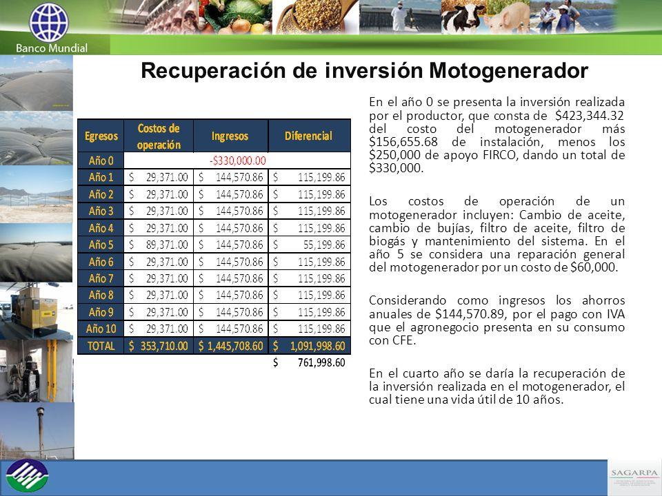 En el año 0 se presenta la inversión realizada por el productor, que consta de $423,344.32 del costo del motogenerador más $156,655.68 de instalación,