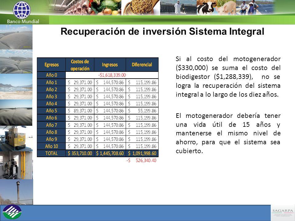 Si al costo del motogenerador ($330,000) se suma el costo del biodigestor ($1,288,339), no se logra la recuperación del sistema integral a lo largo de