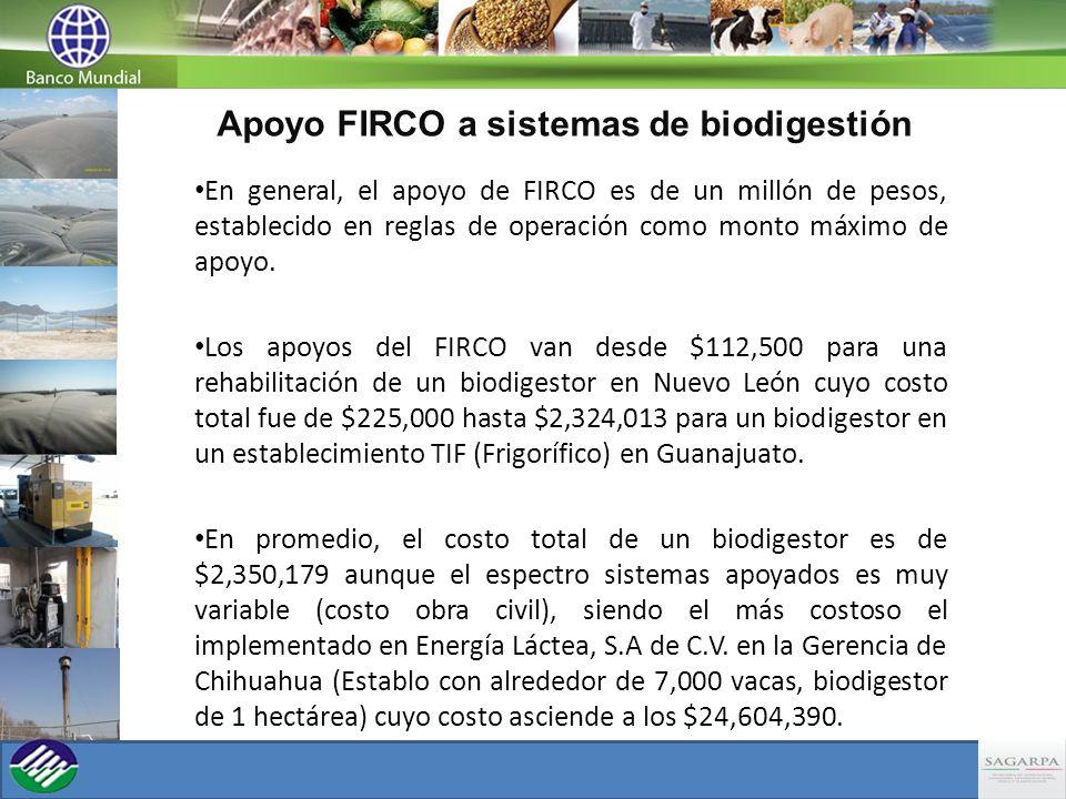 Apoyo FIRCO a sistemas de biodigestión En general, el apoyo de FIRCO es de un millón de pesos, establecido en reglas de operación como monto máximo de