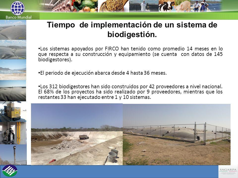 Tiempo de implementación de un sistema de biodigestión. Los sistemas apoyados por FIRCO han tenido como promedio 14 meses en lo que respecta a su cons