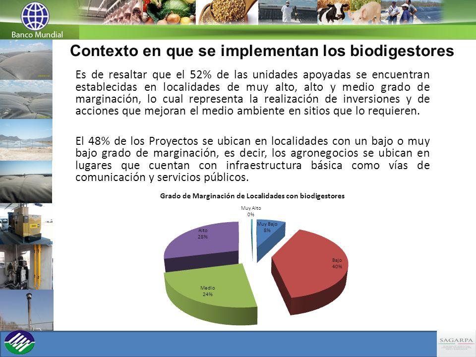 Contexto en que se implementan los biodigestores Es de resaltar que el 52% de las unidades apoyadas se encuentran establecidas en localidades de muy a