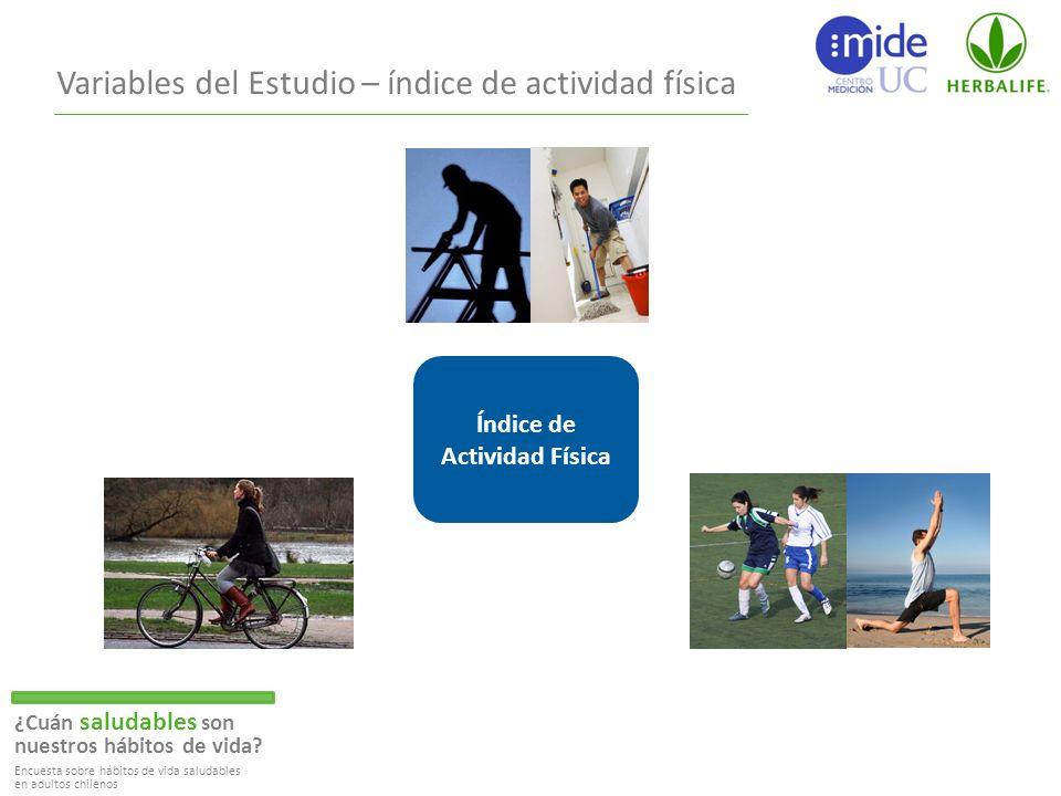 Variables del Estudio – índice de actividad física Índice de Actividad Física ¿Cuán saludables son nuestros hábitos de vida.
