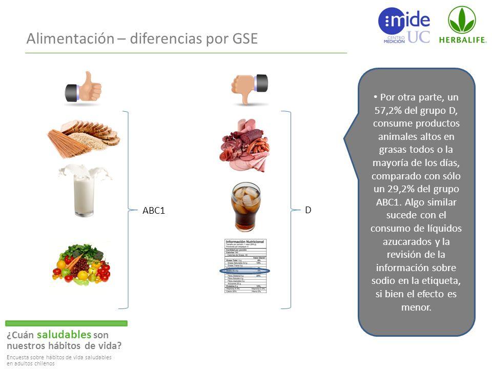 Alimentación – diferencias por GSE ¿Cuán saludables son nuestros hábitos de vida.