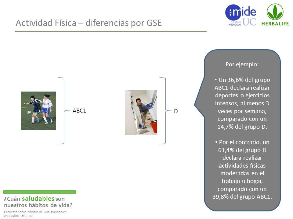 Actividad Física – diferencias por GSE ¿Cuán saludables son nuestros hábitos de vida.