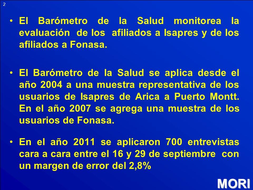 MORI 2 El Barómetro de la Salud monitorea la evaluación de los afiliados a Isapres y de los afiliados a Fonasa. El Barómetro de la Salud se aplica des