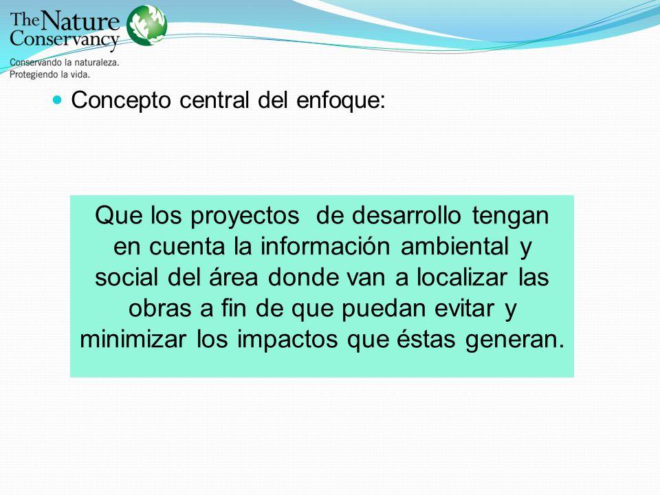 Concepto central del enfoque: Que los proyectos de desarrollo tengan en cuenta la información ambiental y social del área donde van a localizar las ob