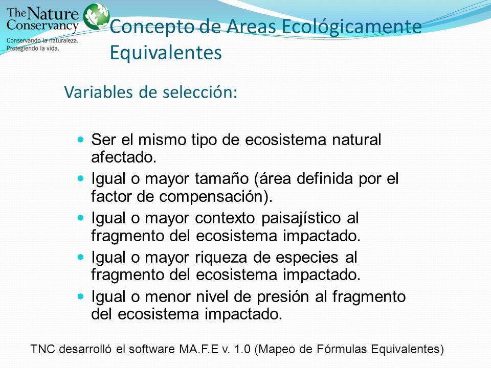 Variables de selección: Ser el mismo tipo de ecosistema natural afectado. Igual o mayor tamaño (área definida por el factor de compensación). Igual o