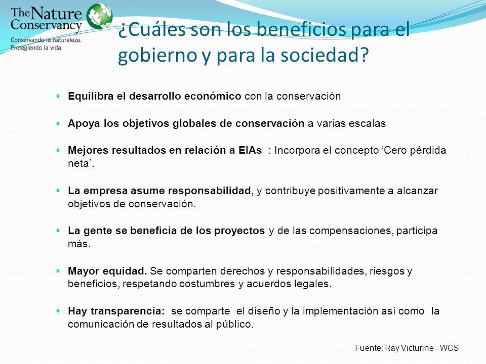 ¿Cuáles son los beneficios para el gobierno y para la sociedad? Equilibra el desarrollo económico con la conservación Apoya los objetivos globales de