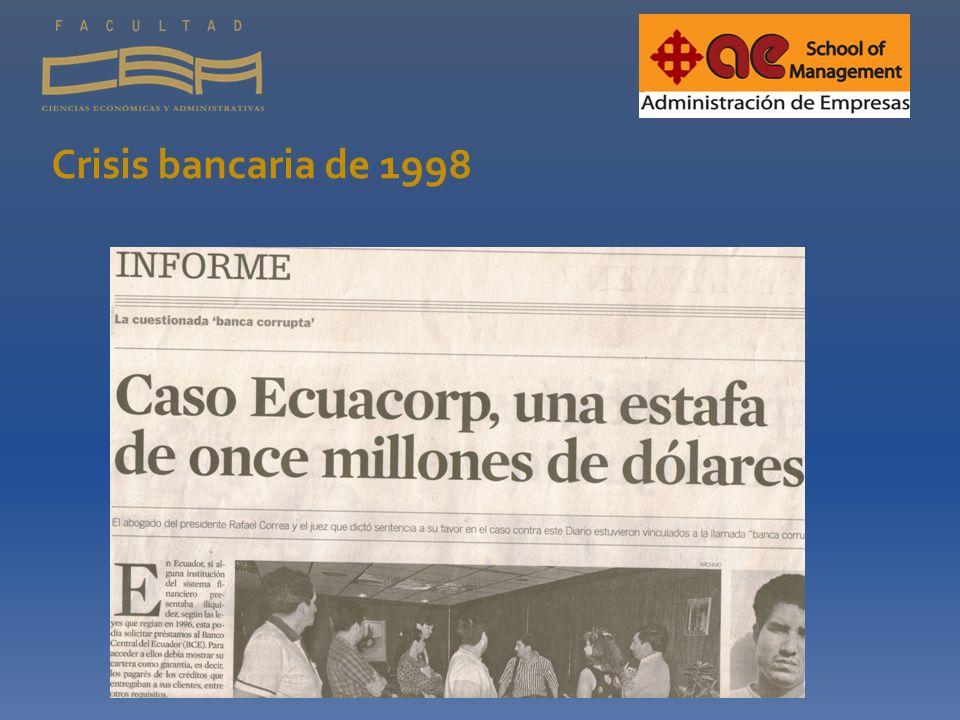 Crisis bancaria de 1998