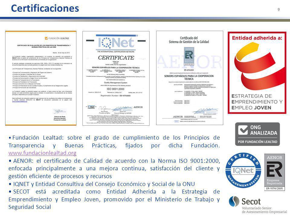Certificaciones 9 Fundación Lealtad: sobre el grado de cumplimiento de los Principios de Transparencia y Buenas Prácticas, fijados por dicha Fundación.