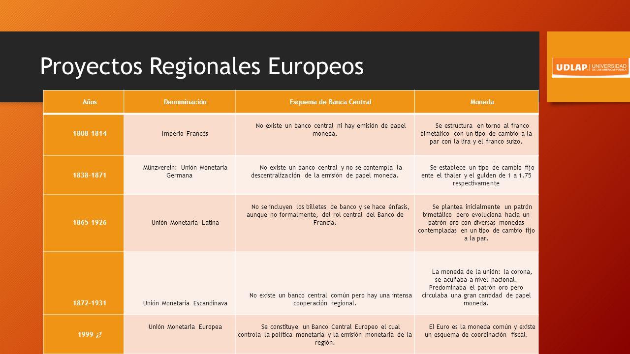 Proyectos Regionales Europeos Años Denominación Esquema de Banca Central Moneda 1808-1814 Imperio Francés No existe un banco central ni hay emisión de papel moneda.