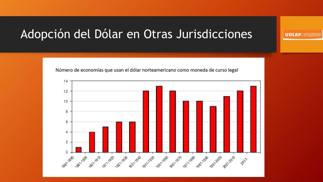 Adopción del Dólar en Otras Jurisdicciones