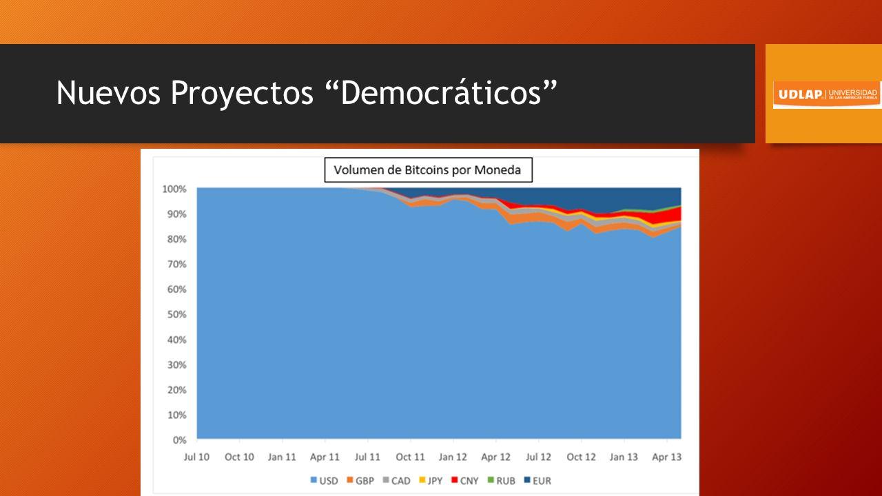 Nuevos Proyectos Democráticos