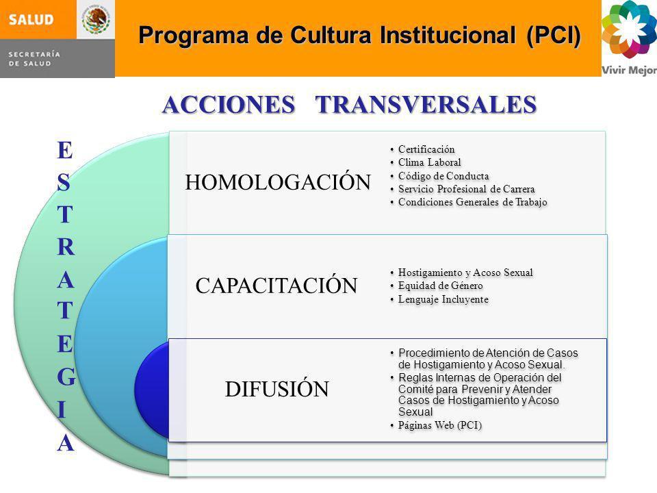 Programa de Cultura Institucional (PCI) HOMOLOGACIÓN CAPACITACIÓN DIFUSIÓN Certificación Clima Laboral Código de Conducta Servicio Profesional de Carr