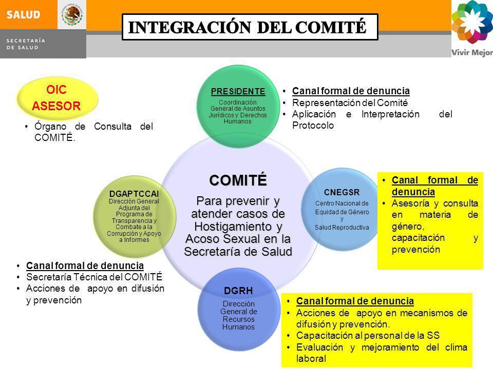 COMITÉ Para prevenir y atender casos de Hostigamiento y Acoso Sexual en la Secretaría de Salud PRESIDENTE Coordinación General de Asuntos Jurídicos y