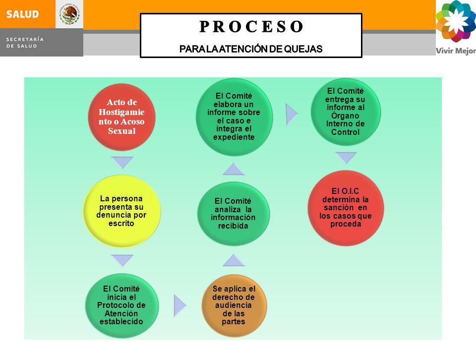 Comité para Prevenir y Atender casos de Hostigamiento y Acoso Sexual.