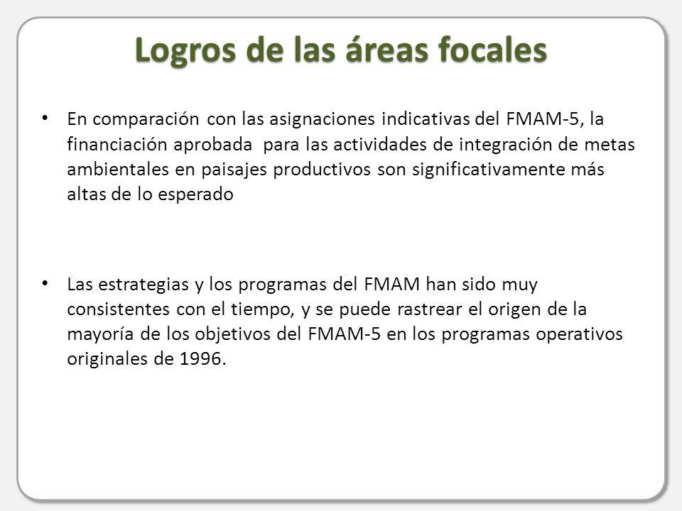 Logros de las áreas focales En comparación con las asignaciones indicativas del FMAM-5, la financiación aprobada para las actividades de integración de metas ambientales en paisajes productivos son significativamente más altas de lo esperado Las estrategias y los programas del FMAM han sido muy consistentes con el tiempo, y se puede rastrear el origen de la mayoría de los objetivos del FMAM-5 en los programas operativos originales de 1996.