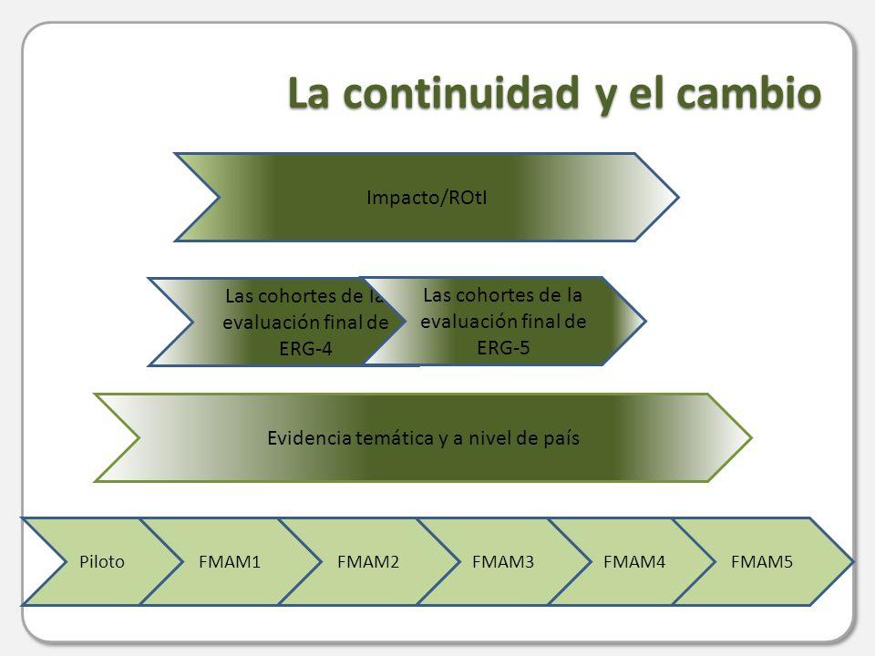 La continuidad y el cambio PilotoFMAM1FMAM2FMAM3FMAM4FMAM5 Evidencia temática y a nivel de país Las cohortes de la evaluación final de ERG-4 Impacto/ROtI Las cohortes de la evaluación final de ERG-5