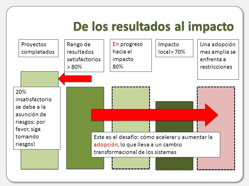 Resultado Impacto Conclusión 3: En comparación con la norma internacional de referencia del 75 por ciento, los resultados de más del 80 por ciento de los proyectos del FMAM completados durante FMAM-4 y FMAM- 5 recibieron calificaciones de moderadamente satisfactorias o superior.