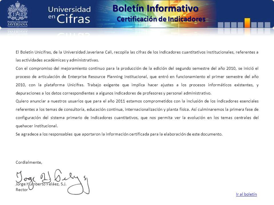 El Boletín Unicifras, de la Universidad Javeriana Cali, recopila las cifras de los indicadores cuantitativos institucionales, referentes a las activid
