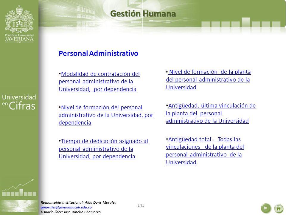 Gestión Humana Personal Administrativo Modalidad de contratación del personal administrativo de la Universidad, por dependencia Modalidad de contratac