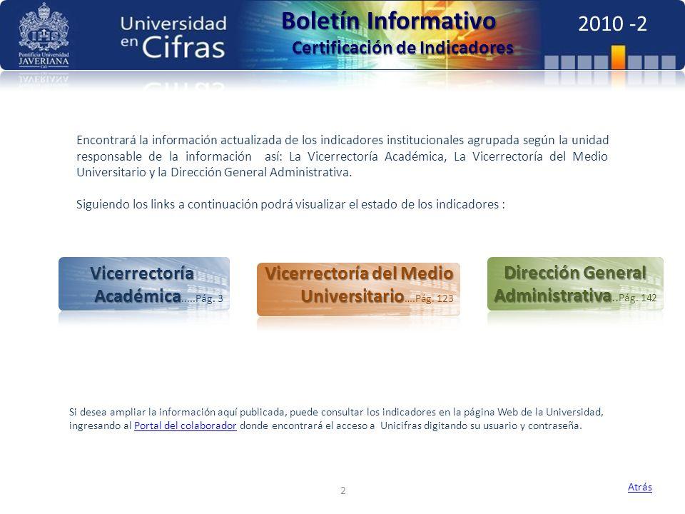 Vicerrectoría Académica.....Pág. 3 Vicerrectoría del Medio Vicerrectoría del Medio Universitario ….Pág. 123 Dirección General Dirección General Admini